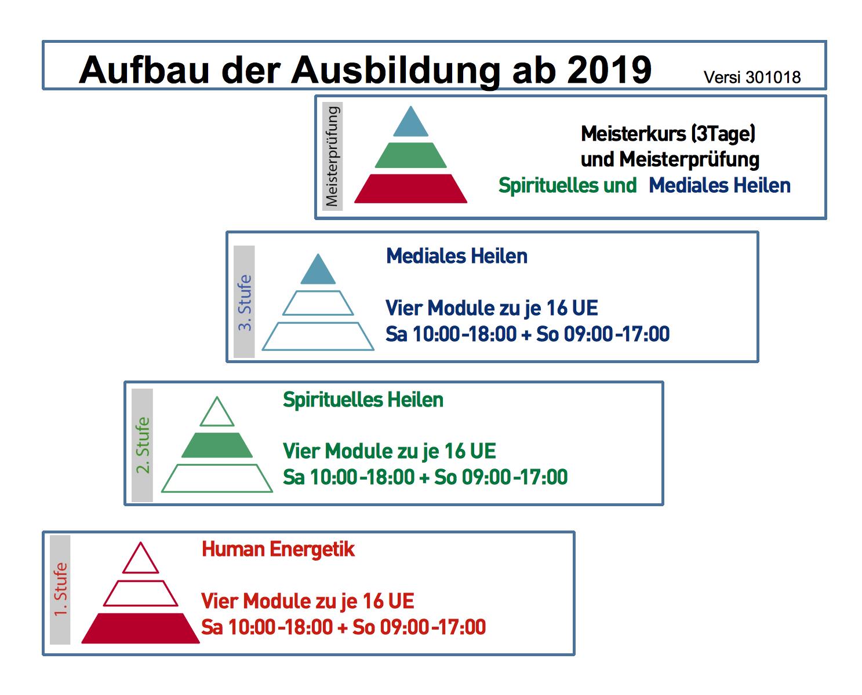 aufbau-trinitaets-ausbildung-2018