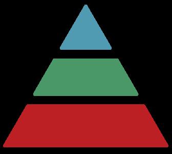 trinitaet-stufen-meisterpruefung